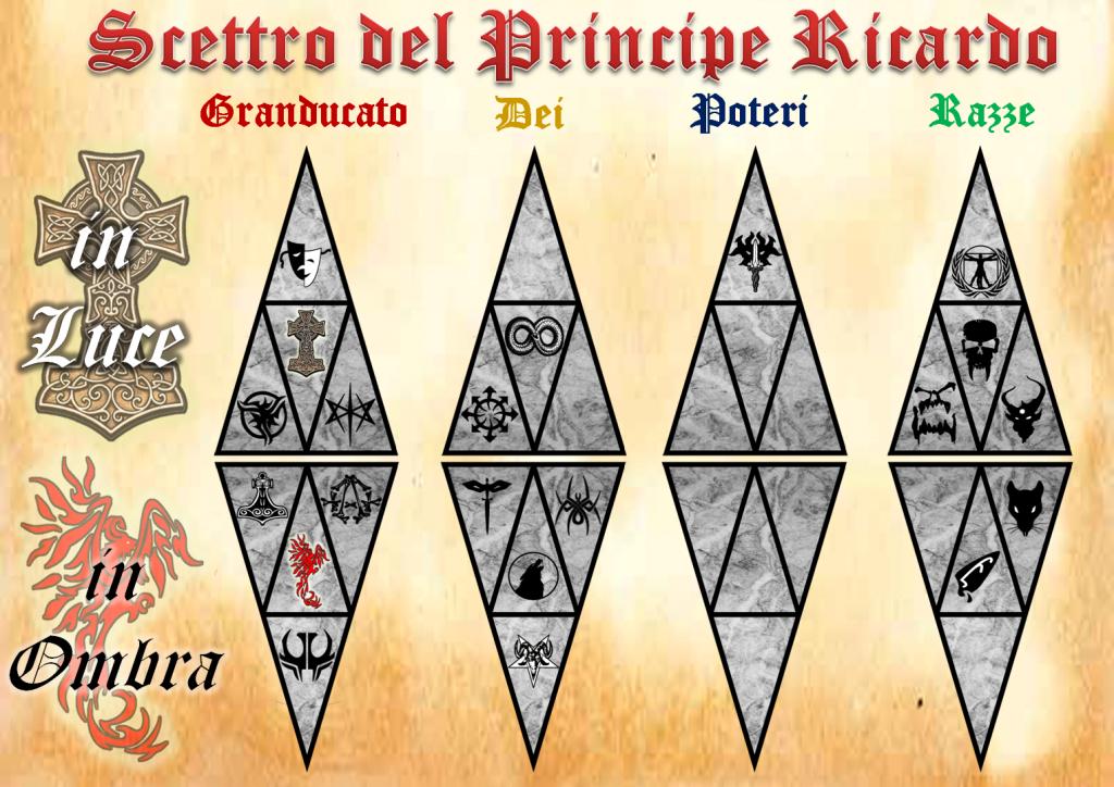 Sc Ricardo 4